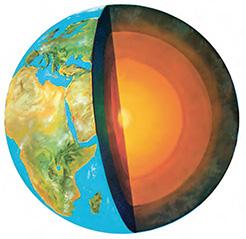 Calore dalla Terra